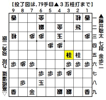 藤井/高橋