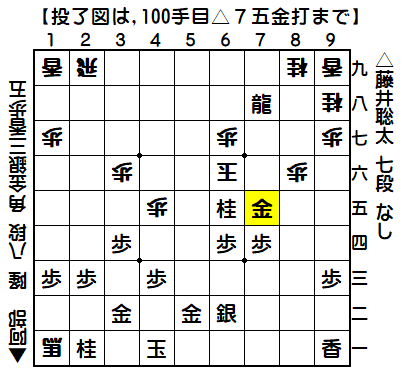 阿部/藤井