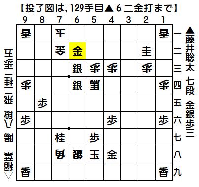 藤井/稲葉