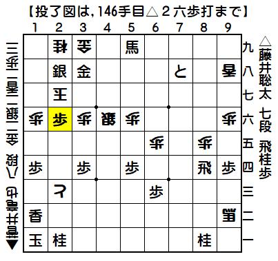 菅井/藤井