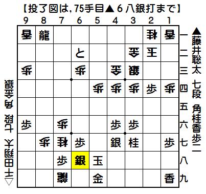 藤井/千田