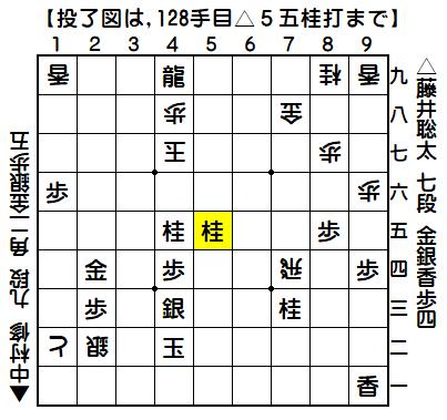中村修/藤井