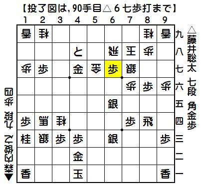 森内/藤井