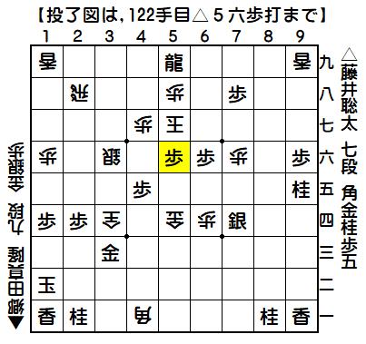 郷田/藤井