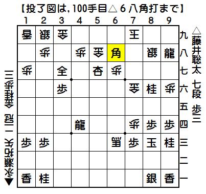 永瀬/藤井