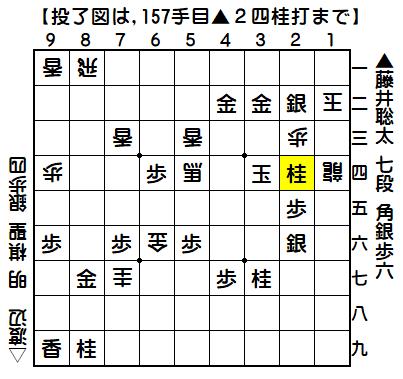 藤井/渡辺明