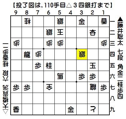 藤井/大橋