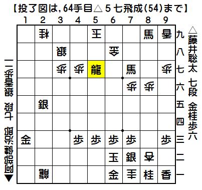 阿部健/藤井