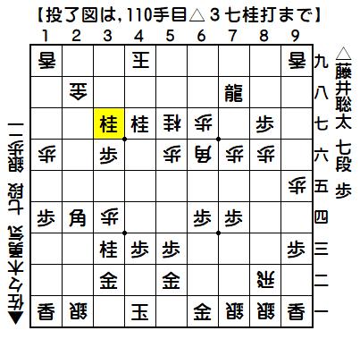 佐々木勇/藤井