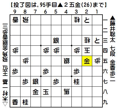 藤井/木村