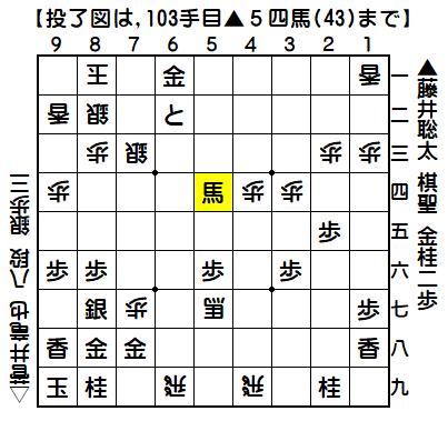 藤井/菅井