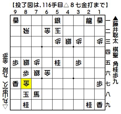 藤井/丸山
