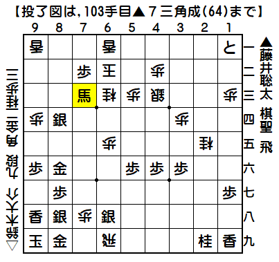 藤井/鈴木