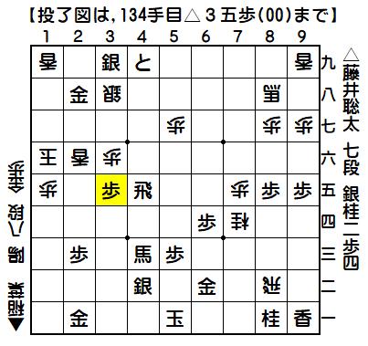 稲葉/藤井