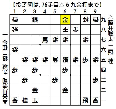 谷川/藤井