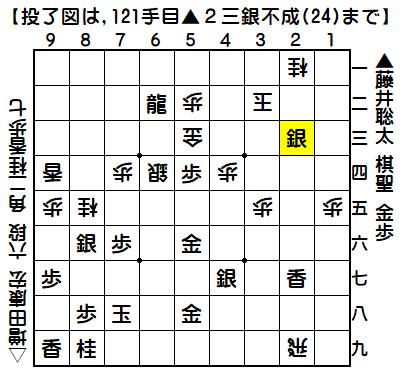 藤井/増田