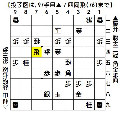 藤井/村山