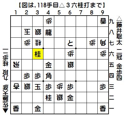 佐藤/藤井