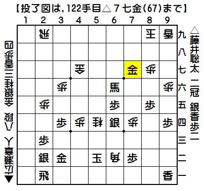 広瀬/藤井