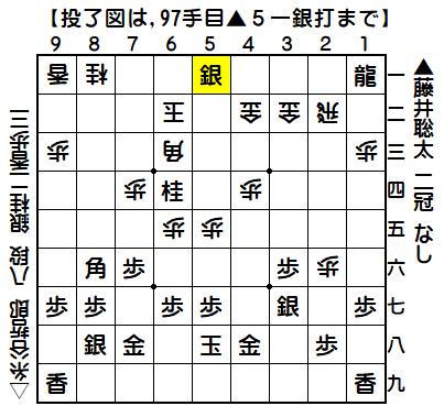 藤井/糸谷