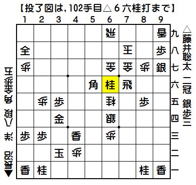 長沼/藤井