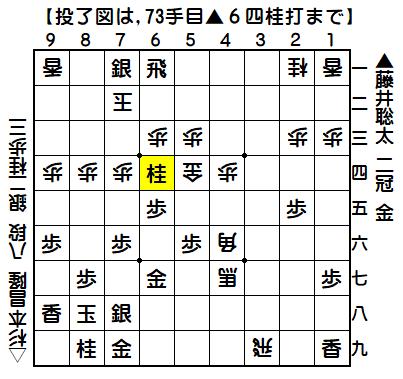 藤井/杉本