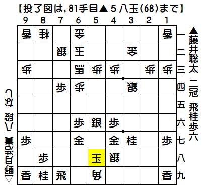 藤井/野月