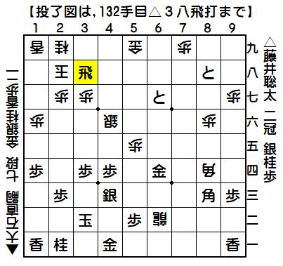 大石/藤井