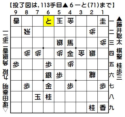 藤井/塚田