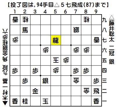 木村/藤井