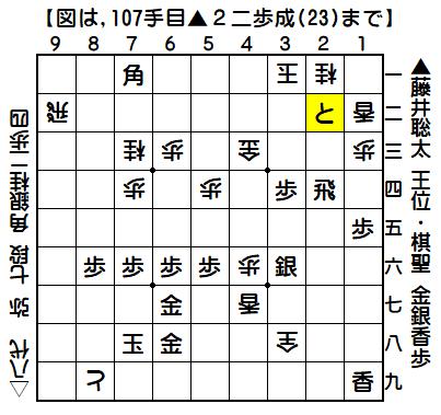 藤井/八代