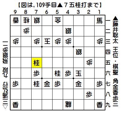 藤井/三浦
