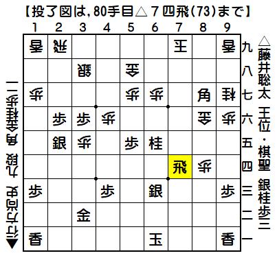 行方/藤井