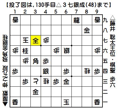 屋敷/藤井