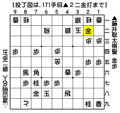 藤井/渡辺