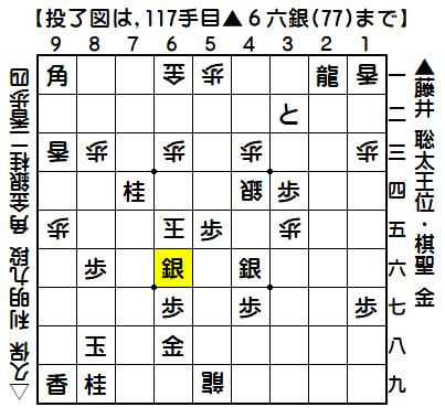 藤井/久保
