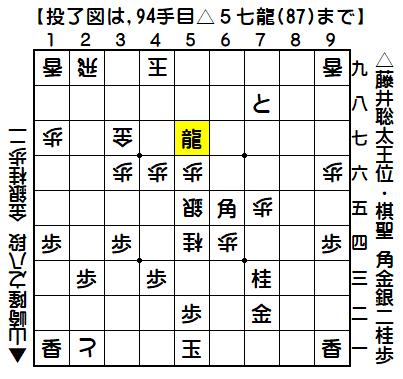 山崎/藤井