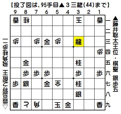 藤井/豊島
