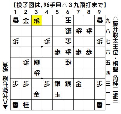 八代/藤井