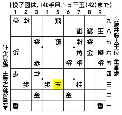 豊島/藤井