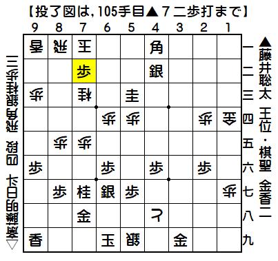 藤井/斎藤明