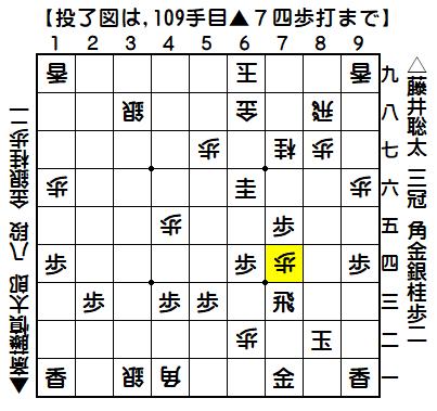 斎藤/藤井
