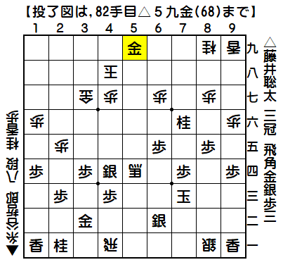 糸谷/藤井
