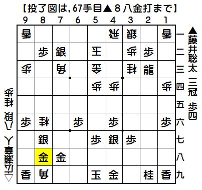 藤井/広瀬