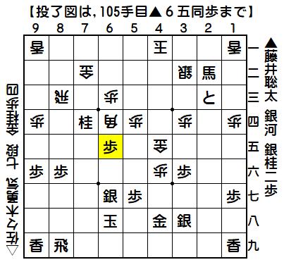 藤井/佐々木勇
